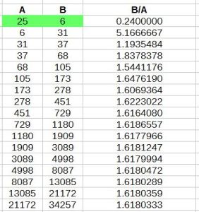 Fib Divide B by A Table starting anywhere
